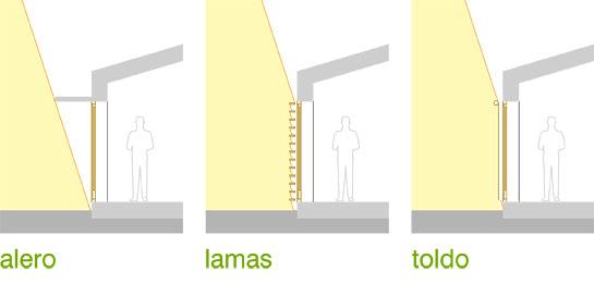 Protecciones solares. Aleros, porticones de lamas y toldos.