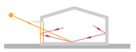 El sol fuente de calor para calentar una vivienda biu - Como calentar la casa ...